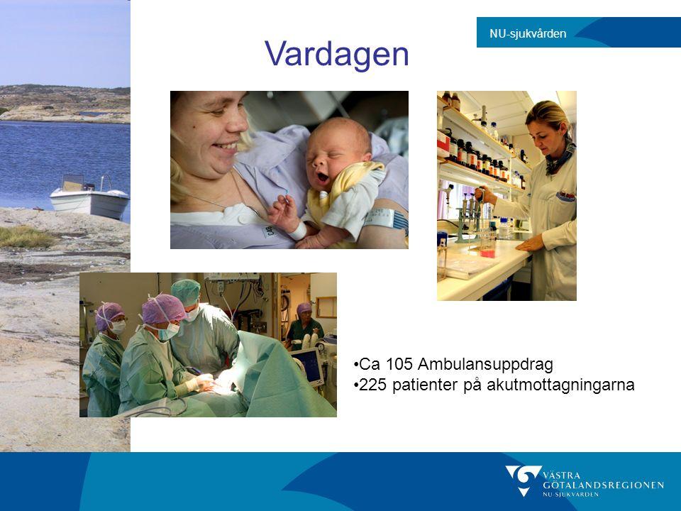 Vardagen Ca 105 Ambulansuppdrag 225 patienter på akutmottagningarna NU-sjukvården