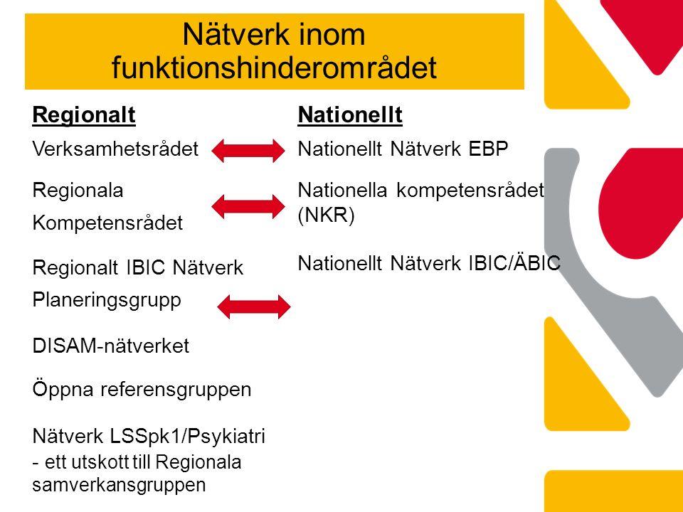 Nätverk inom funktionshinderområdet Regionalt Verksamhetsrådet Regionala Kompetensrådet Regionalt IBIC Nätverk Planeringsgrupp DISAM-nätverket Öppna referensgruppen Nätverk LSSpk1/Psykiatri - ett utskott till Regionala samverkansgruppen Nationellt Nationellt Nätverk EBP Nationella kompetensrådet (NKR) Nationellt Nätverk IBIC/ÄBIC