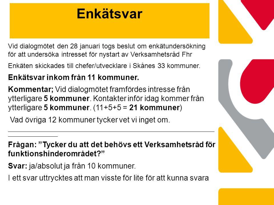 Enkätsvar Vid dialogmötet den 28 januari togs beslut om enkätundersökning för att undersöka intresset för nystart av Verksamhetsråd Fhr Enkäten skickades till chefer/utvecklare i Skånes 33 kommuner.