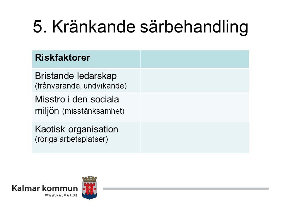 5. Kränkande särbehandling Riskfaktorer Bristande ledarskap (frånvarande, undvikande) Misstro i den sociala miljön (misstänksamhet) Kaotisk organisati