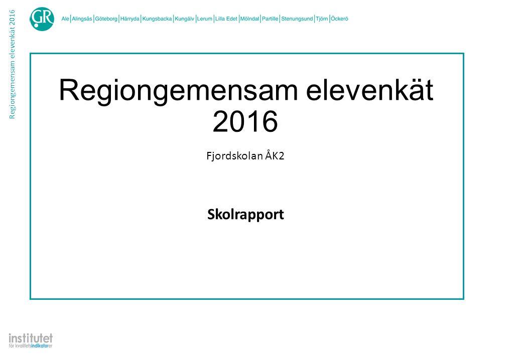 Regiongemensam elevenkät 2016 Jämförelse - Helhetsbedömning Värde 10987654321Vet ej Skolrapport Fjordskolan ÅK2 Rapporten bygger på svar från 55 elever av 70 möjliga, vilket utgör en svarsfrekvens på 78.6% Nedan redovisas andelen som valt respektive svarsalternativ.