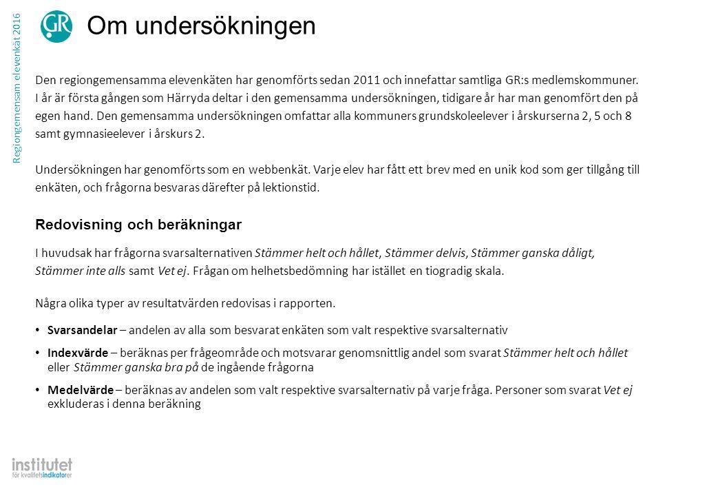 Regiongemensam elevenkät 2016 Tabell – frekvens per fråga Skolrapport Fjordskolan ÅK2 Rapporten bygger på svar från 55 elever av 70 möjliga, vilket utgör en svarsfrekvens på 78.6% TotalKön ProcentAntalPojkeFlicka Går du på fritids.
