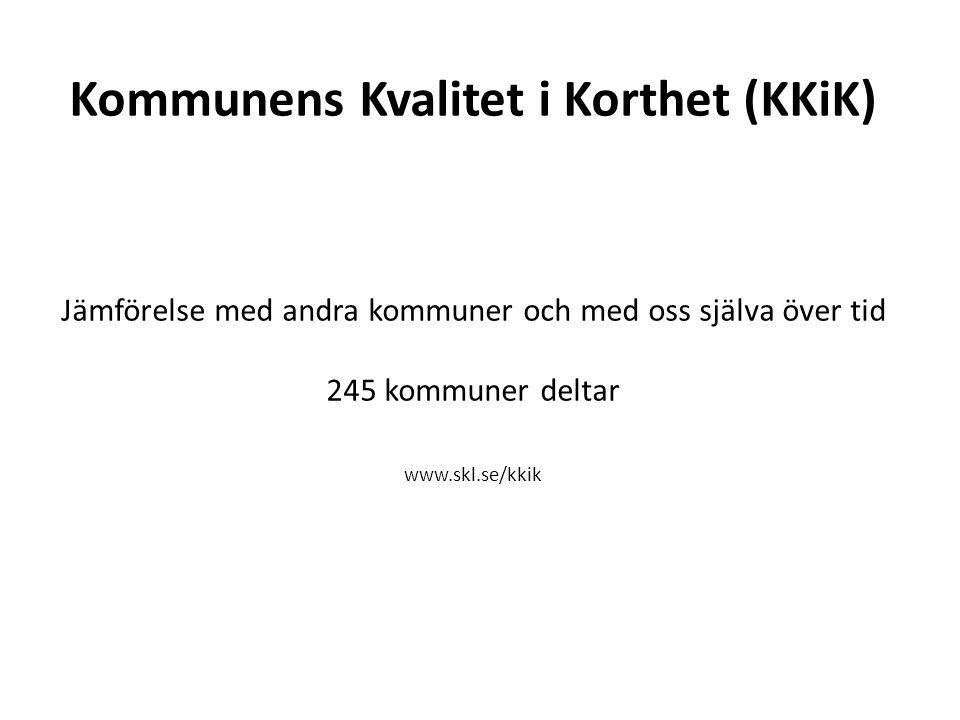 Kommunens Kvalitet i Korthet (KKiK) Jämförelse med andra kommuner och med oss själva över tid 245 kommuner deltar www.skl.se/kkik