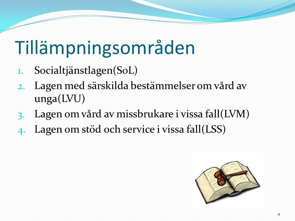 Tillämpningsområden 1.Socialtjänstlagen(SoL) 2.