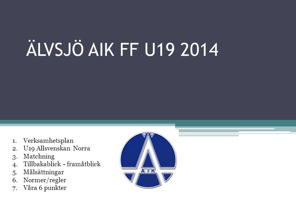 ÄLVSJÖ AIK FF U19 2014 1.Verksamhetsplan 2.U19 Allsvenskan Norra 3.Matchning 4.Tillbakablick - framåtblick 5.Målsättningar 6.Normer/regler 7.Våra 6 punkter