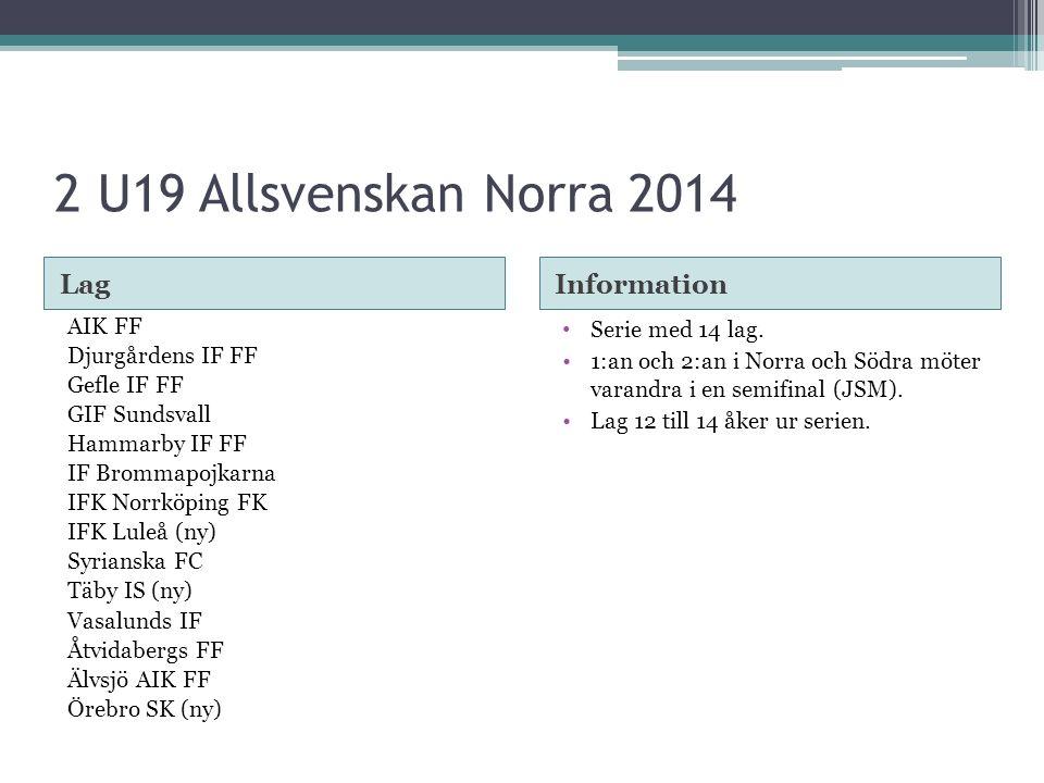 2 U19 Allsvenskan Norra 2014 LagInformation AIK FF Djurgårdens IF FF Gefle IF FF GIF Sundsvall Hammarby IF FF IF Brommapojkarna IFK Norrköping FK IFK Luleå (ny) Syrianska FC Täby IS (ny) Vasalunds IF Åtvidabergs FF Älvsjö AIK FF Örebro SK (ny) Serie med 14 lag.