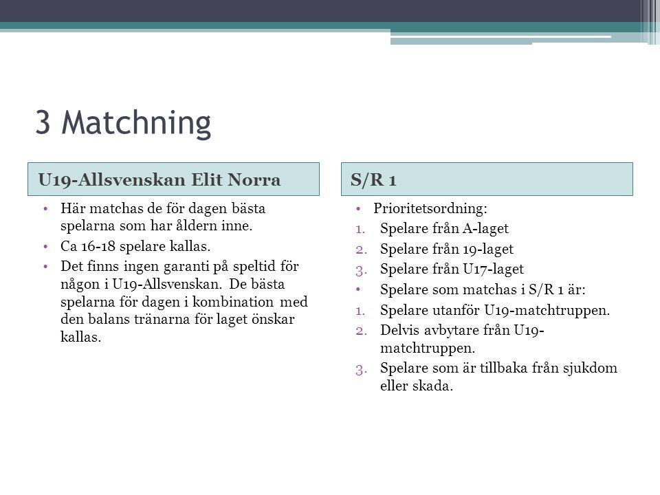 3 Matchning U19-Allsvenskan Elit NorraS/R 1 Här matchas de för dagen bästa spelarna som har åldern inne.