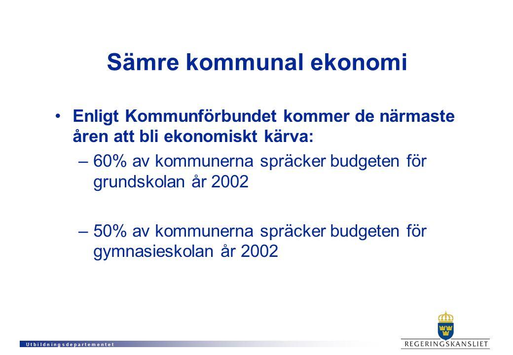 U t b i l d n i n g s d e p a r t e m e n t e t Sämre kommunal ekonomi Enligt Kommunförbundet kommer de närmaste åren att bli ekonomiskt kärva: –60% a