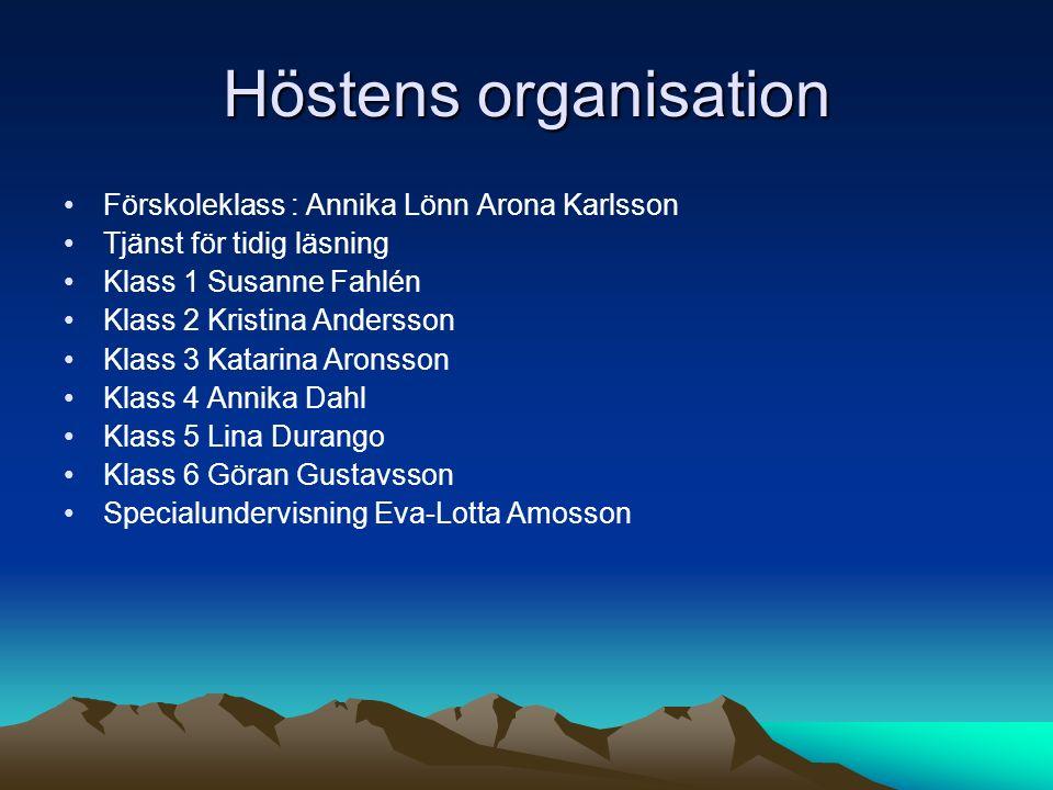 Höstens organisation Förskoleklass : Annika Lönn Arona Karlsson Tjänst för tidig läsning Klass 1 Susanne Fahlén Klass 2 Kristina Andersson Klass 3 Kat