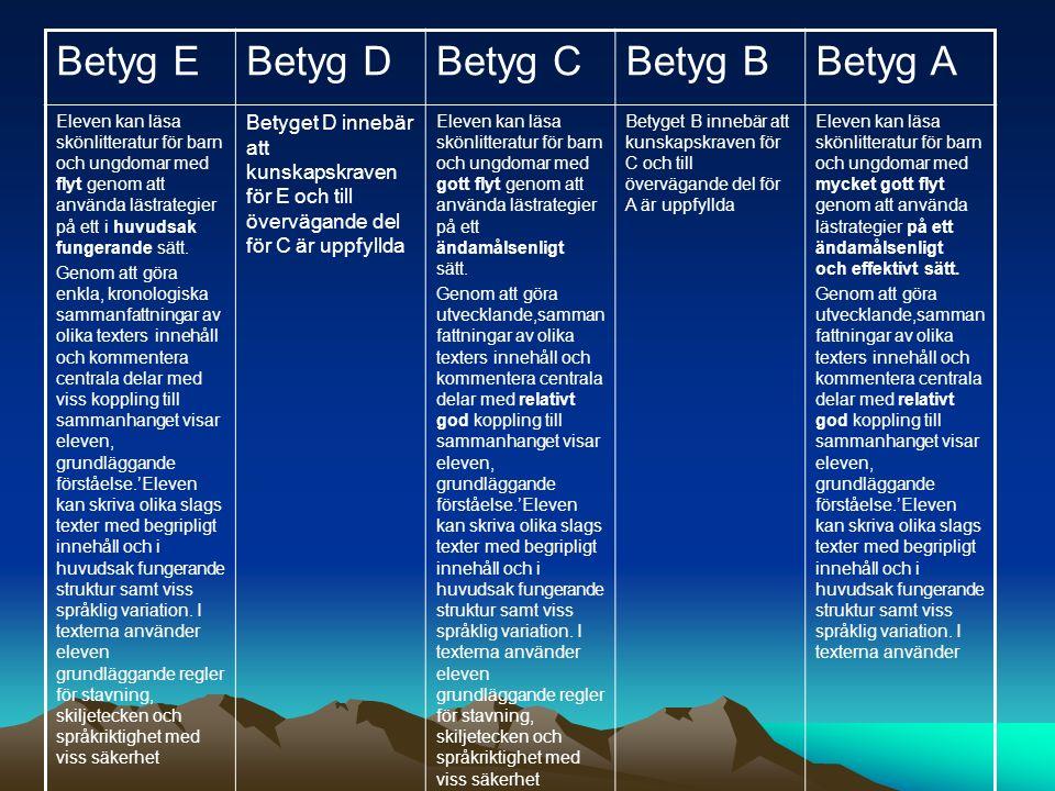 Betyg EBetyg DBetyg CBetyg BBetyg A Eleven kan läsa skönlitteratur för barn och ungdomar med flyt genom att använda lästrategier på ett i huvudsak fungerande sätt.