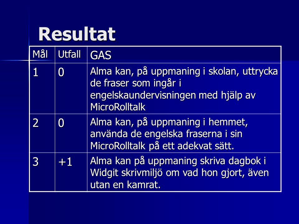 Resultat MålUtfallGAS 10 Alma kan, på uppmaning i skolan, uttrycka de fraser som ingår i engelskaundervisningen med hjälp av MicroRolltalk 20 Alma kan, på uppmaning i hemmet, använda de engelska fraserna i sin MicroRolltalk på ett adekvat sätt.