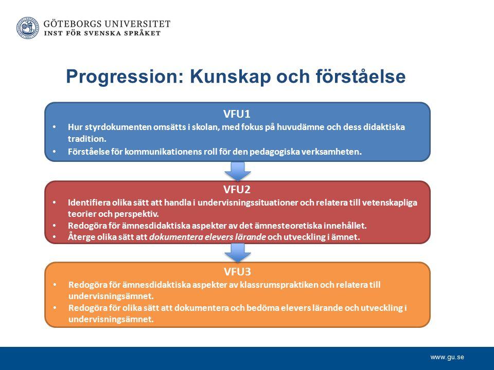 www.gu.se Progression: Kunskap och förståelse VFU1 Hur styrdokumenten omsätts i skolan, med fokus på huvudämne och dess didaktiska tradition.