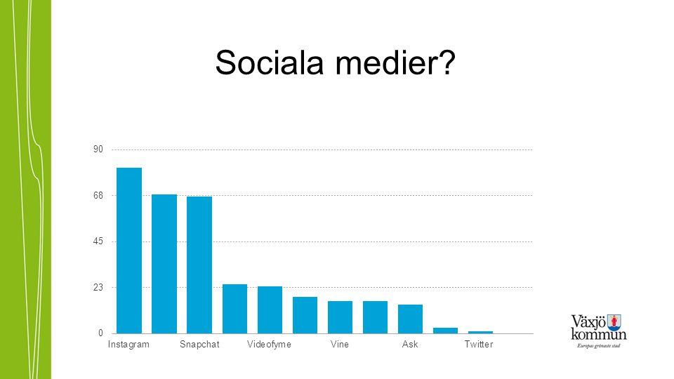 Sociala medier?