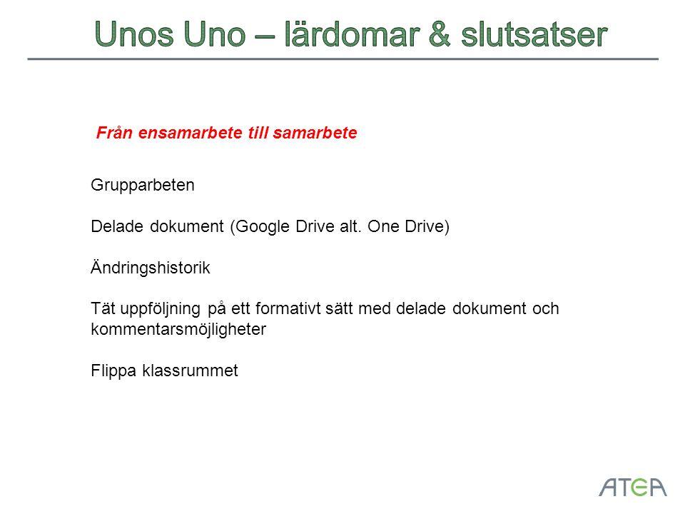Från ensamarbete till samarbete Grupparbeten Delade dokument (Google Drive alt.