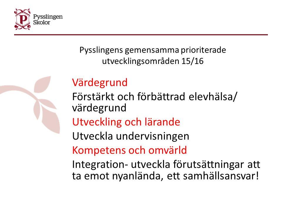 Pysslingens gemensamma prioriterade utvecklingsområden 15/16 Värdegrund Förstärkt och förbättrad elevhälsa/ värdegrund Utveckling och lärande Utveckla undervisningen Kompetens och omvärld Integration- utveckla förutsättningar att ta emot nyanlända, ett samhällsansvar!