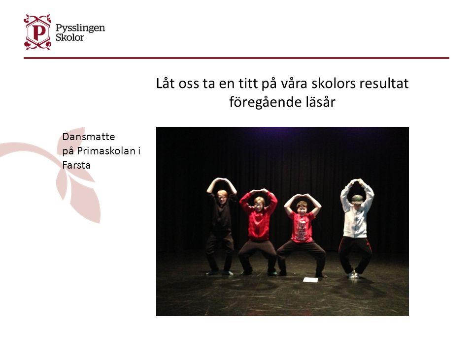 Låt oss ta en titt på våra skolors resultat föregående läsår Dansmatte på Primaskolan i Farsta