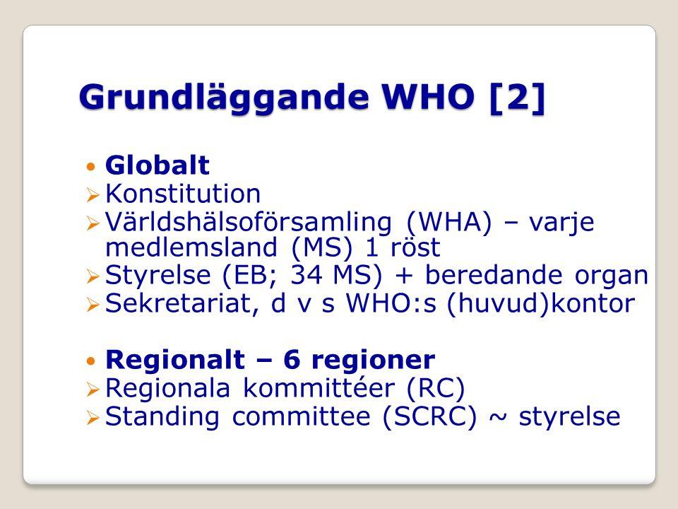 Grundläggande WHO [2] Globalt  Konstitution  Världshälsoförsamling (WHA) – varje medlemsland (MS) 1 röst  Styrelse (EB; 34 MS) + beredande organ  Sekretariat, d v s WHO:s (huvud)kontor Regionalt – 6 regioner  Regionala kommittéer (RC)  Standing committee (SCRC) ~ styrelse