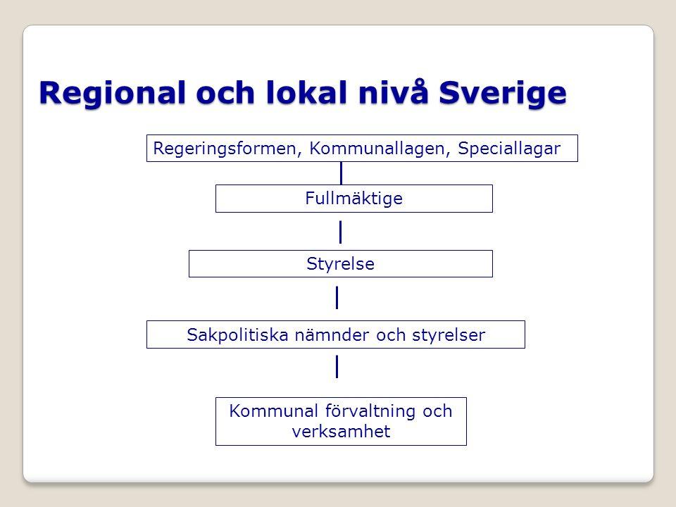 Regeringsformen, Kommunallagen, Speciallagar Regional och lokal nivå Sverige Fullmäktige Styrelse Kommunal förvaltning och verksamhet Sakpolitiska nämnder och styrelser