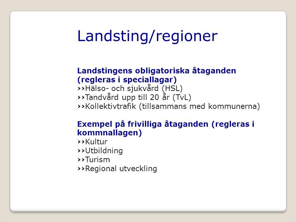 Landstingens obligatoriska åtaganden (regleras i speciallagar) ››Hälso- och sjukvård (HSL) ››Tandvård upp till 20 år (TvL) ››Kollektivtrafik (tillsammans med kommunerna) Exempel på frivilliga åtaganden (regleras i kommnallagen) ››Kultur ››Utbildning ››Turism ››Regional utveckling Landsting/regioner