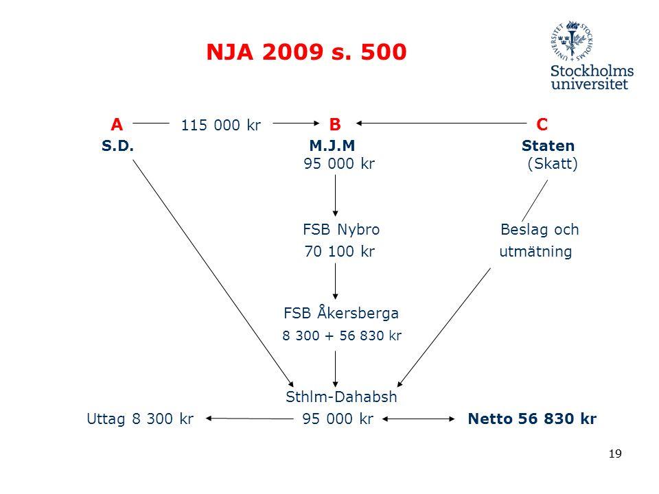 19 NJA 2009 s. 500 A 115 000 kr B C S.D.