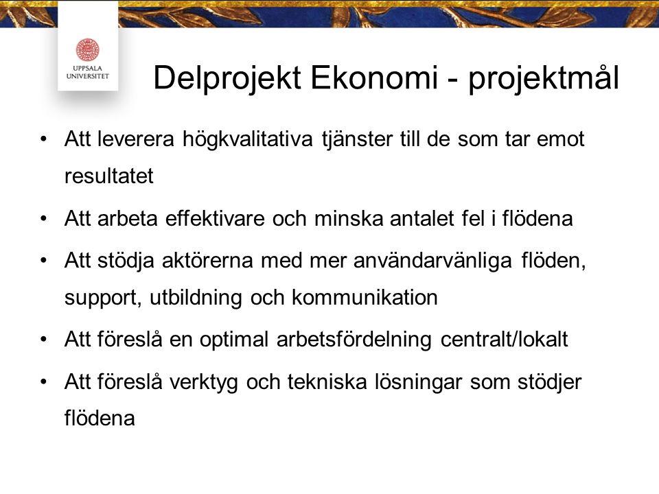 Delprojekt Ekonomi - projektmål Att leverera högkvalitativa tjänster till de som tar emot resultatet Att arbeta effektivare och minska antalet fel i f