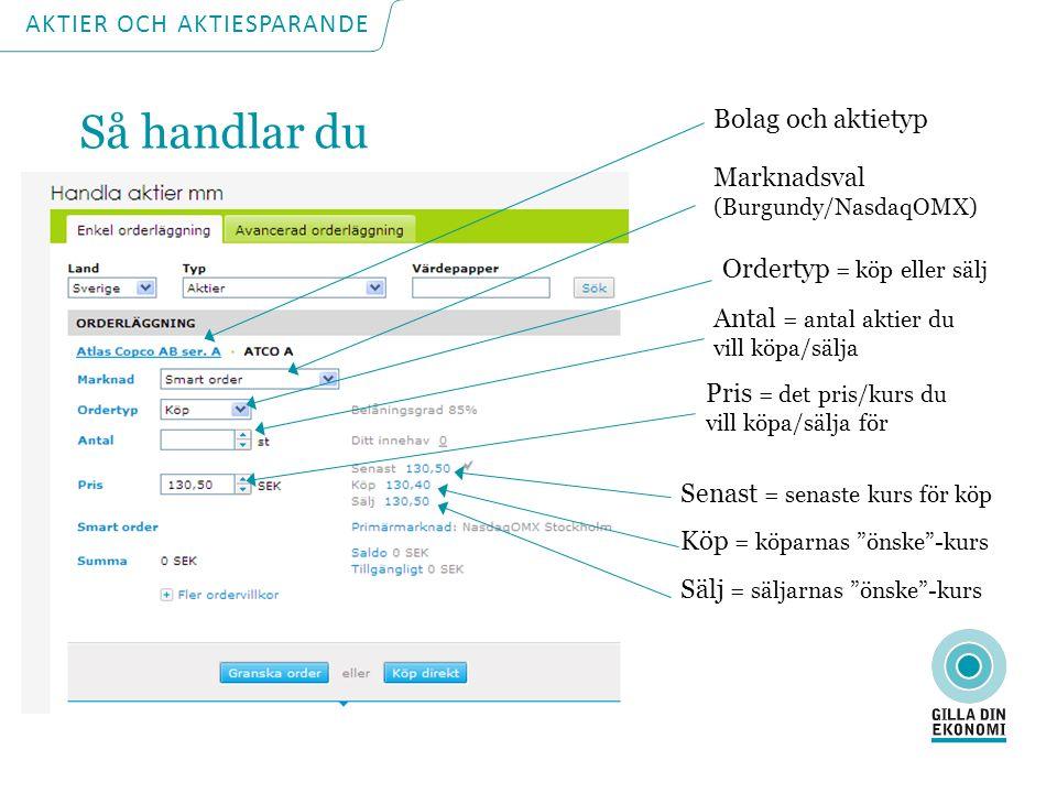 4. Bestäm pris Egenvald kurs / Rådande marknadspris 5.Köp! AKTIER OCH AKTIESPARANDE Så handlar du