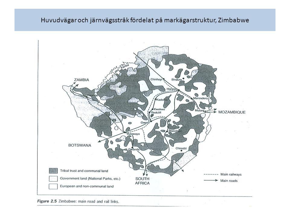Huvudvägar och järnvägsstråk fördelat på markägarstruktur, Zimbabwe