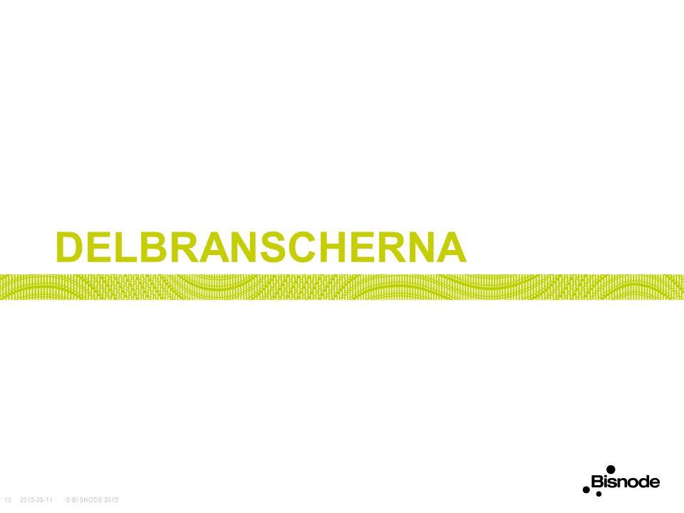 DELBRANSCHERNA 2015-08-11© BISNODE 201510
