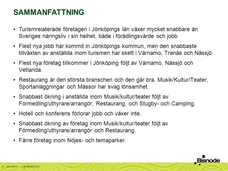 SAMMANFATTNING Turismrelaterade företagen i Jönköpings län växer mycket snabbare än Sveriges näringsliv i sin helhet, både i förädlingsvärde och jobb Flest nya jobb har kommit in Jönköpings kommun, men den snabbaste tillväxten av anställda inom turismen har skett i Värnamo, Tranås och Nässjö Flest nya företag tillkommer i Jönköping följt av Värnamo, Nässjö och Vetlanda.