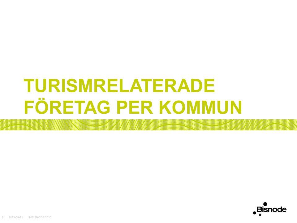 TURISMRELATERADE FÖRETAG PER KOMMUN 2015-08-11© BISNODE 20156