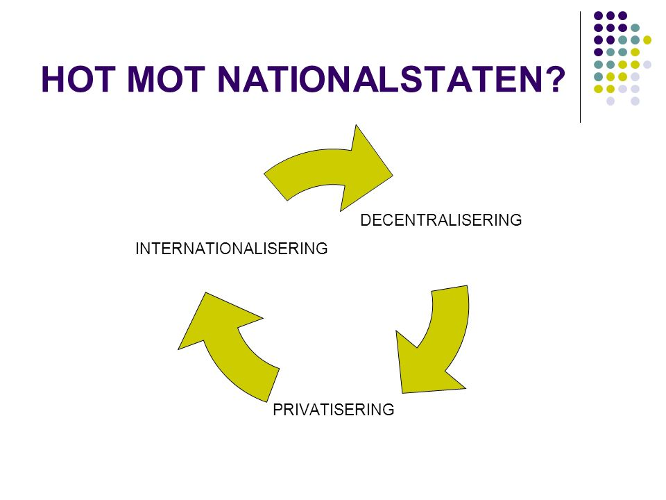 HOT MOT NATIONALSTATEN DECENTRALISERING PRIVATISERING INTERNATIONALISERING
