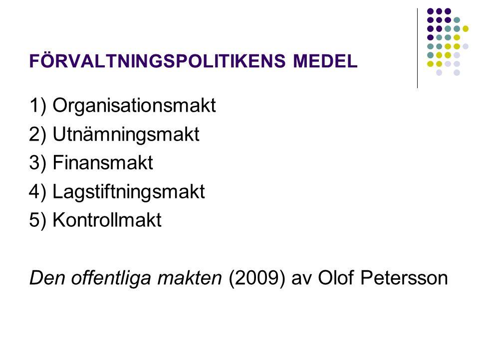 FÖRVALTNINGSPOLITIKENS MEDEL 1) Organisationsmakt 2) Utnämningsmakt 3) Finansmakt 4) Lagstiftningsmakt 5) Kontrollmakt Den offentliga makten (2009) av Olof Petersson