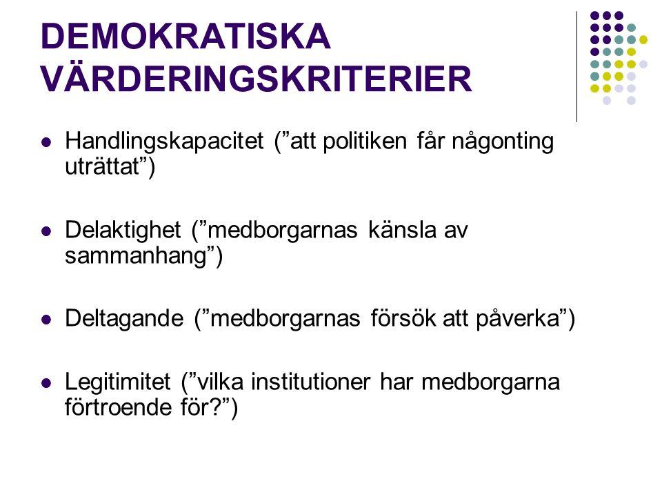 DEMOKRATISKA VÄRDERINGSKRITERIER Handlingskapacitet ( att politiken får någonting uträttat ) Delaktighet ( medborgarnas känsla av sammanhang ) Deltagande ( medborgarnas försök att påverka ) Legitimitet ( vilka institutioner har medborgarna förtroende för )