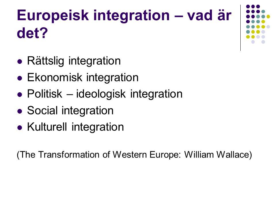Europeisk integration – vad är det.