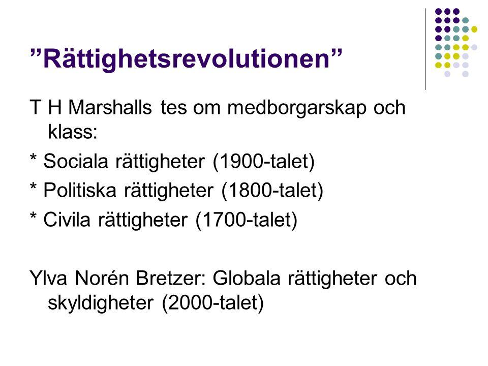 Rättighetsrevolutionen T H Marshalls tes om medborgarskap och klass: * Sociala rättigheter (1900-talet) * Politiska rättigheter (1800-talet) * Civila rättigheter (1700-talet) Ylva Norén Bretzer: Globala rättigheter och skyldigheter (2000-talet)
