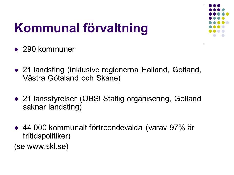 Kommunal förvaltning 290 kommuner 21 landsting (inklusive regionerna Halland, Gotland, Västra Götaland och Skåne) 21 länsstyrelser (OBS.