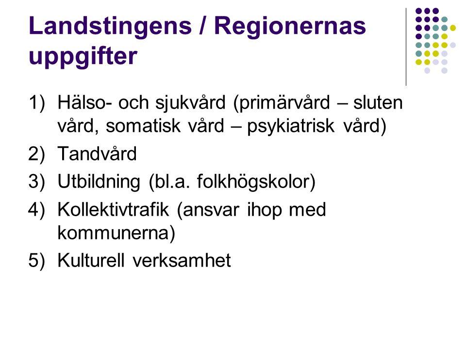 Landstingens / Regionernas uppgifter 1)Hälso- och sjukvård (primärvård – sluten vård, somatisk vård – psykiatrisk vård) 2) Tandvård 3) Utbildning (bl.a.