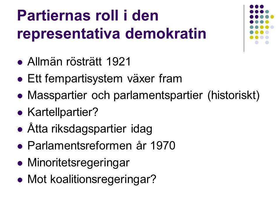 Partiernas roll i den representativa demokratin Allmän rösträtt 1921 Ett fempartisystem växer fram Masspartier och parlamentspartier (historiskt) Kartellpartier.
