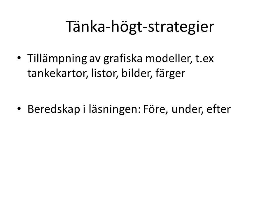 Tänka-högt-strategier Tillämpning av grafiska modeller, t.ex tankekartor, listor, bilder, färger Beredskap i läsningen: Före, under, efter