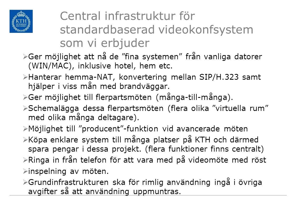 Infrastruktur VCS SIP-proxy H323-gatekeeper MCU Videokonferens brygga MCU Videokonferens brygga Laptop med MOVI KTH, andra univ, hotel, hem… VideoStudio (Tandberg, Polycom, LifeSize) på KTH H323 eller SIP med H.264-video TCS inspelningserver