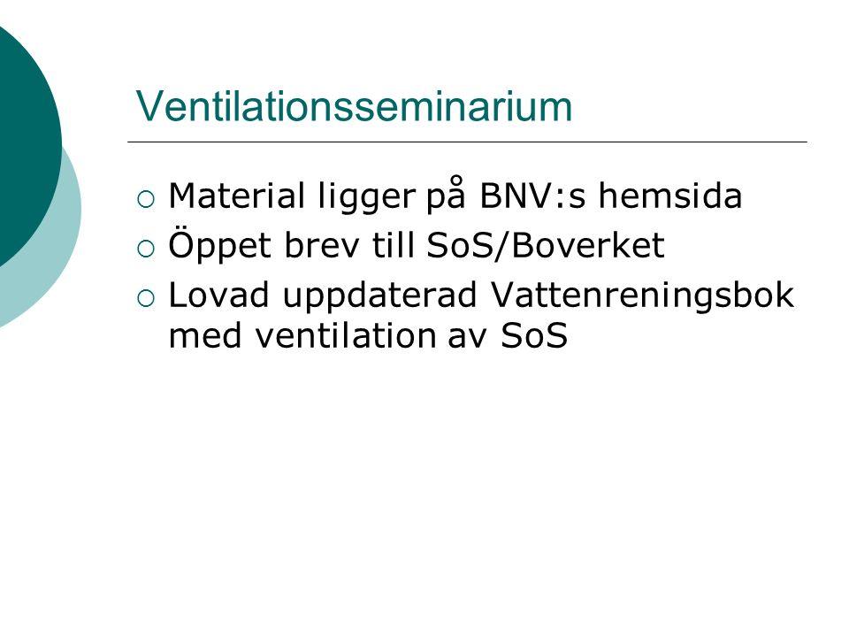 Ventilationsseminarium  Material ligger på BNV:s hemsida  Öppet brev till SoS/Boverket  Lovad uppdaterad Vattenreningsbok med ventilation av SoS