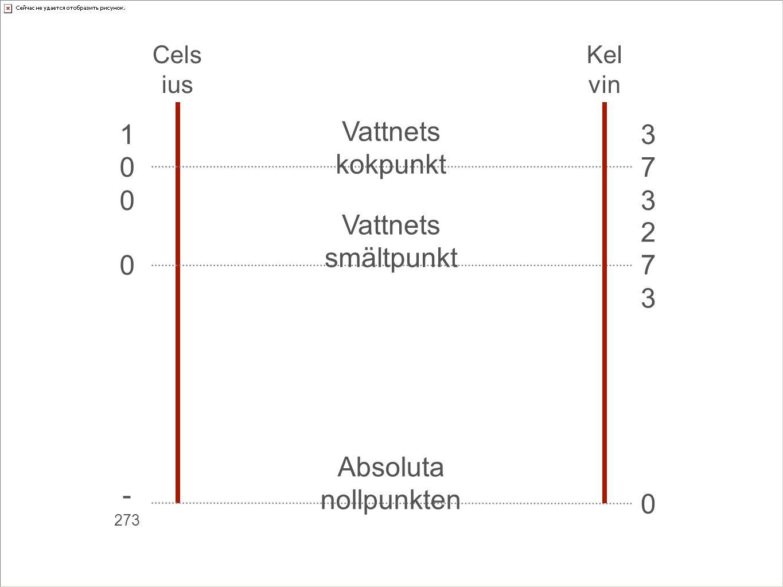 Cels ius Kel vin Vattnets kokpunkt Vattnets smältpunkt Absoluta nollpunkten 100100 0 - 273 0 273273 373373