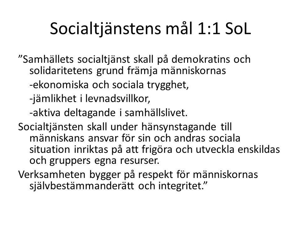 Socialtjänstens mål 1:1 SoL Samhällets socialtjänst skall på demokratins och solidaritetens grund främja människornas -ekonomiska och sociala trygghet, -jämlikhet i levnadsvillkor, -aktiva deltagande i samhällslivet.