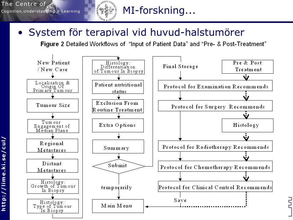 MI-forskning... System för terapival vid huvud-halstumörer