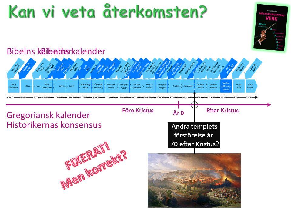 Gregoriansk kalender Historikernas konsensus Bibelns kalender Andra templets förstörelse år 70 efter Kristus.