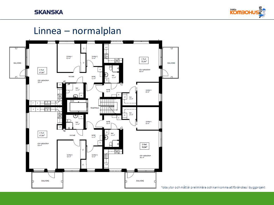 Linnea – normalplan *obs ytor och mått är preliminära och kan komma att förändras i byggprojekt