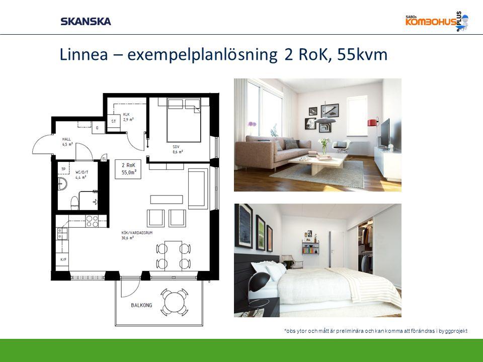 Linnea – exempelplanlösning 2 RoK, 55kvm *obs ytor och mått är preliminära och kan komma att förändras i byggprojekt