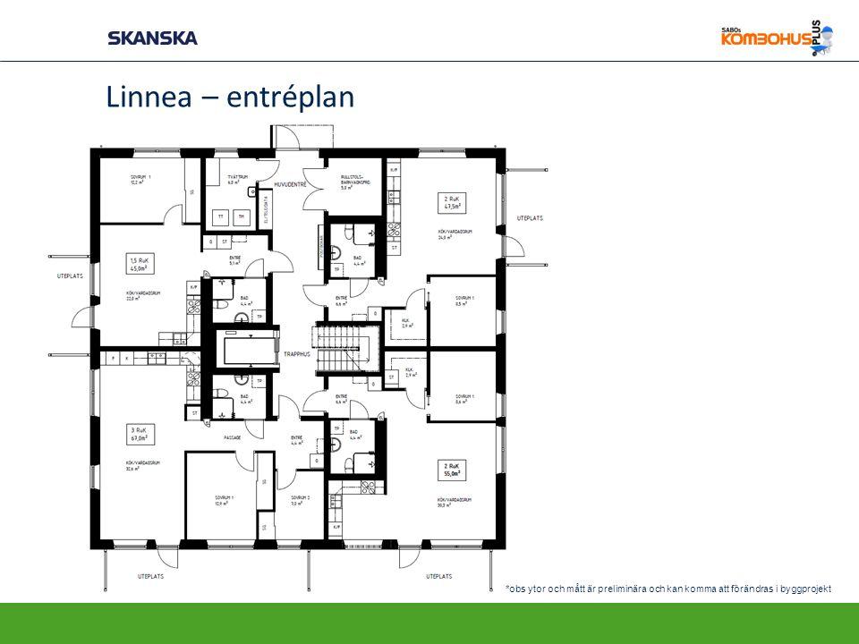 Linnea – entréplan *obs ytor och mått är preliminära och kan komma att förändras i byggprojekt