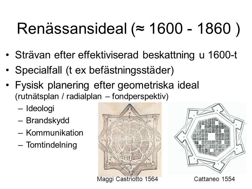 Renässansideal (≈ 1600 - 1860 ) Strävan efter effektiviserad beskattning u 1600-t Specialfall (t ex befästningsstäder) Fysisk planering efter geometri