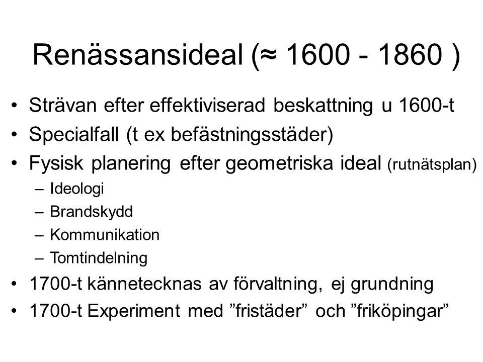 Nyurbanism (Inspirerad av Jane Jacobs) (≈ 1990- ) Lär av stadsbyggnadshistorien –Rumslig funktionell urban integration Jakriborg, SkåneFöreslagen förtätning, Stockholm